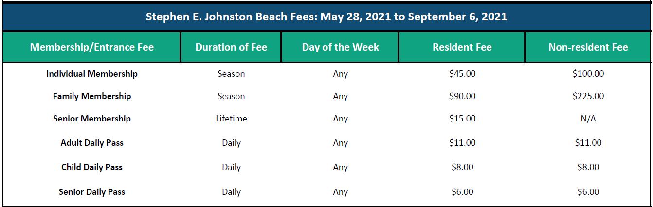 2021 Beach Fees